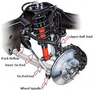 rack steering suspension